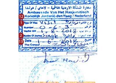 Jordan Visa Beispiel