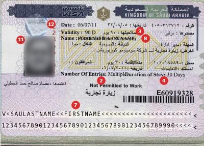 Visum Saudi-Arabien