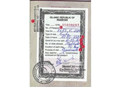 Visum Pakistan